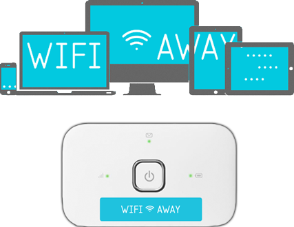 Things to do in Costa del Sol - Wifi Mini router (7-10 days)